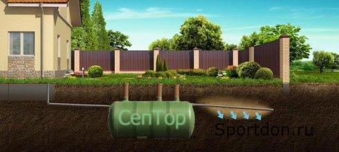 Септик с почвенной доочисткой сточных вод