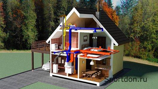 Виды систем отопления для частного дома