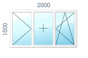 Пластиковые окна: качественно, комфортно и современно