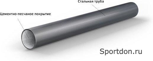 Цементно-песчаная изоляция для металлических трубопроводов